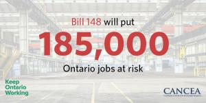 """""""Bill 148 will put 185,000 Ontario jobs at risk"""""""